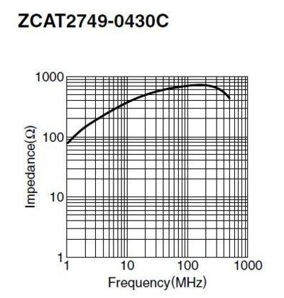 Zcat27490430