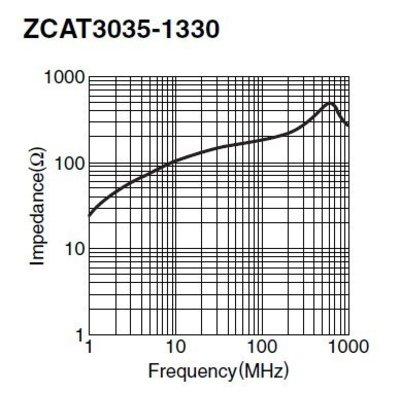 Zcat30351330