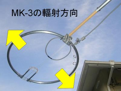 Mk3_beam_pattern