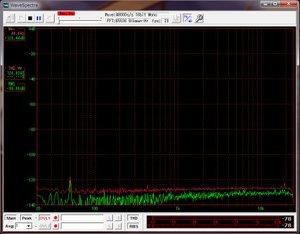 Dms05d_sp_1512terminate_noise_level