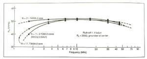 4124_graph