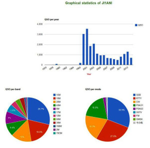 Graphical_statistics_of_ji1ani_1