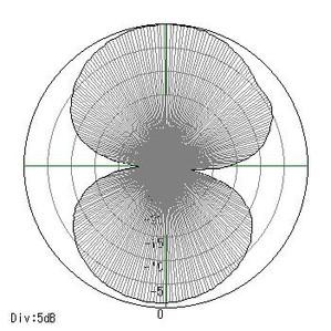Fi_chart_6m_dp