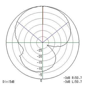 15m_fi_chart