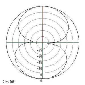 20150214_fi_chart_ma5b_12m