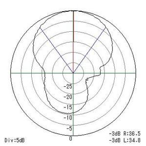 20150214_fi_chart_ma5b_10m