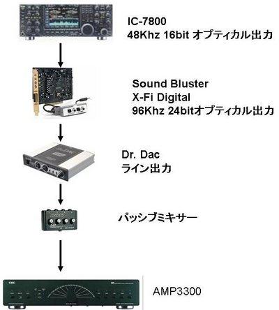 7800AFamp