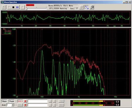 7800DXAudio