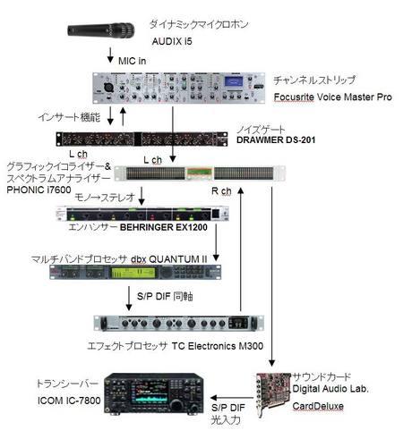 audiosetup20050626