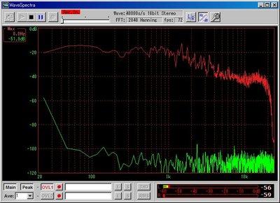 ub502_line2_2604_amp_in